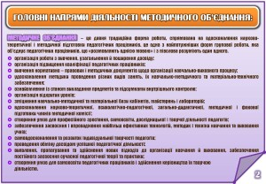 Звіт за І семестр 2019-2020 н.р._Страница_02