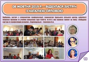 Звіт за І семестр 2019-2020 н.р._Страница_10