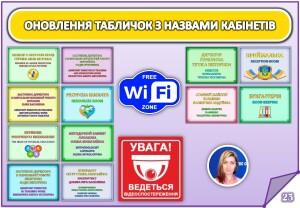 Звіт за І семестр 2019-2020 н.р._Страница_23