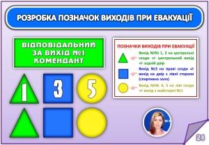 Звіт за І семестр 2019-2020 н.р._Страница_24