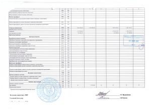 звіт за 3 кв ф2 лист2