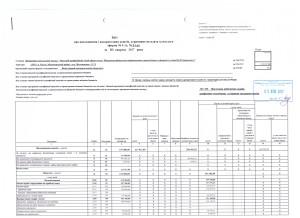 звіт за 3 кв ф4-1 лист1