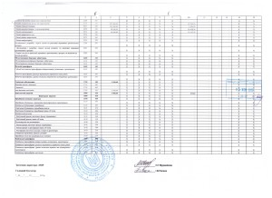 звіт за 3 кв ф4-1 лист2