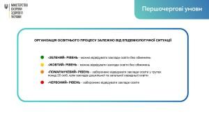 Освiтнiи_процес_на_перiод_карантину_2020_Страница_3